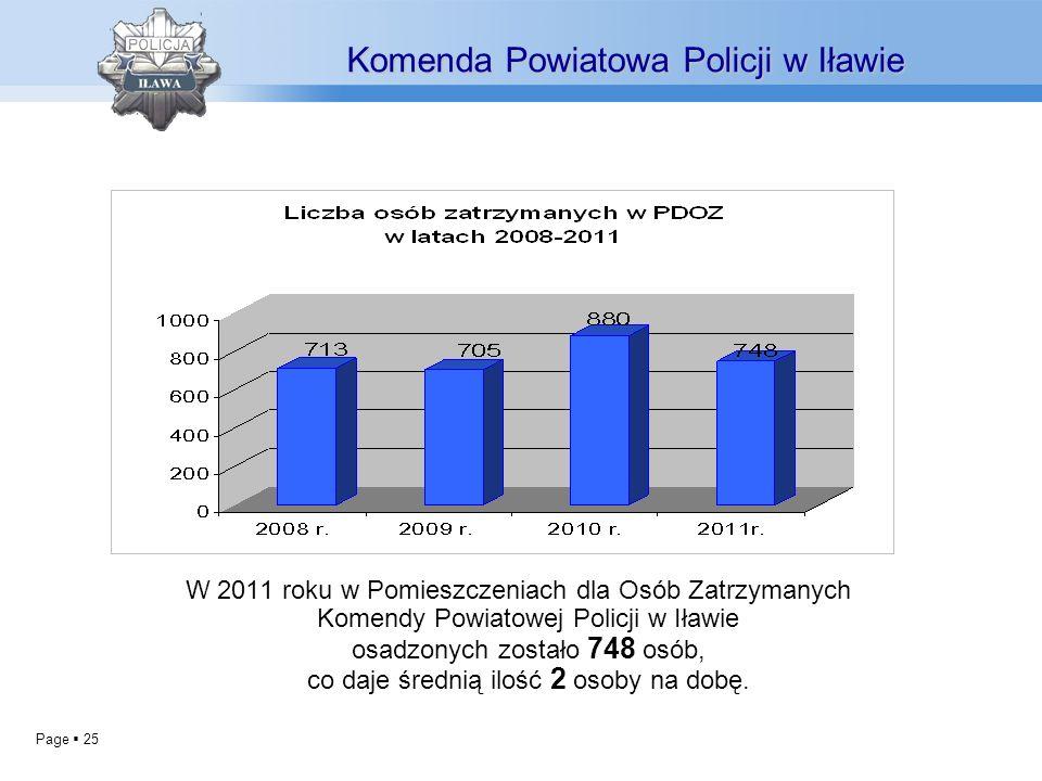 Page 25 Komenda Powiatowa Policji w Iławie W 2011 roku w Pomieszczeniach dla Osób Zatrzymanych Komendy Powiatowej Policji w Iławie osadzonych zostało 748 osób, co daje średnią ilość 2 osoby na dobę.