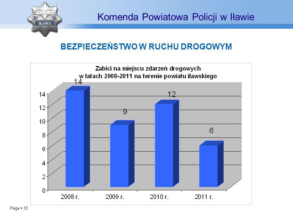Page 33 BEZPIECZEŃSTWO W RUCHU DROGOWYM Komenda Powiatowa Policji w Iławie