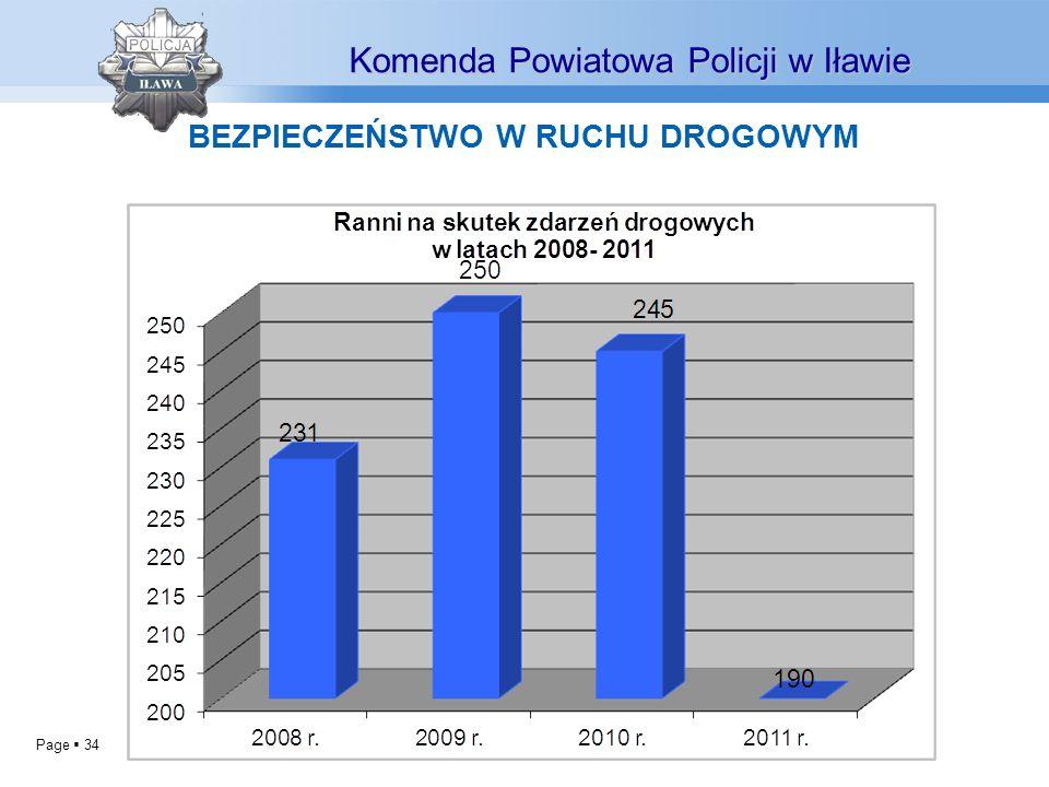 Page 34 BEZPIECZEŃSTWO W RUCHU DROGOWYM Komenda Powiatowa Policji w Iławie