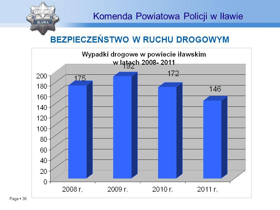Page 36 Komenda Powiatowa Policji w Iławie BEZPIECZEŃSTWO W RUCHU DROGOWYM
