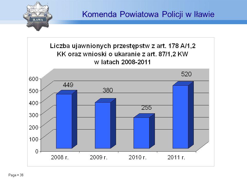 Page 38 Komenda Powiatowa Policji w Iławie
