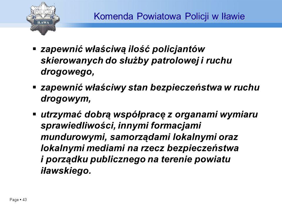 Page 43 zapewnić właściwą ilość policjantów skierowanych do służby patrolowej i ruchu drogowego, zapewnić właściwy stan bezpieczeństwa w ruchu drogowym, utrzymać dobrą współpracę z organami wymiaru sprawiedliwości, innymi formacjami mundurowymi, samorządami lokalnymi oraz lokalnymi mediami na rzecz bezpieczeństwa i porządku publicznego na terenie powiatu iławskiego.