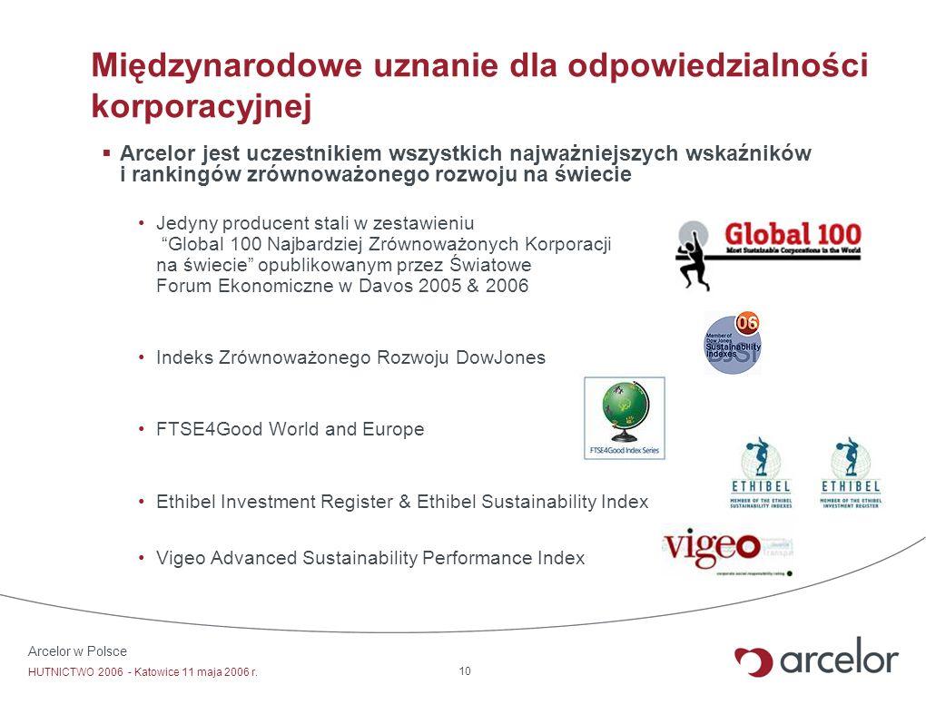 Arcelor w Polsce HUTNICTWO 2006 - Katowice 11 maja 2006 r. 10 Międzynarodowe uznanie dla odpowiedzialności korporacyjnej Arcelor jest uczestnikiem wsz