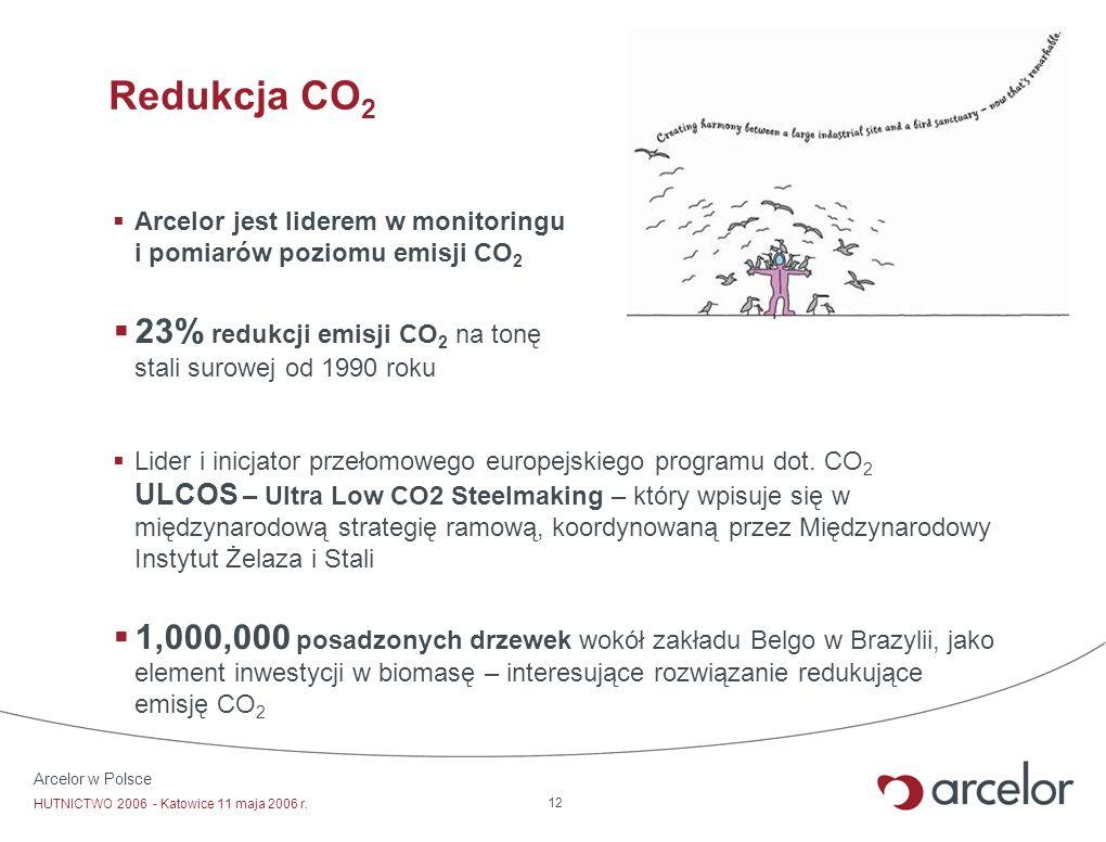 Arcelor w Polsce HUTNICTWO 2006 - Katowice 11 maja 2006 r. 12 Redukcja CO 2 Arcelor jest liderem w monitoringu i pomiarów poziomu emisji CO 2 23% redu