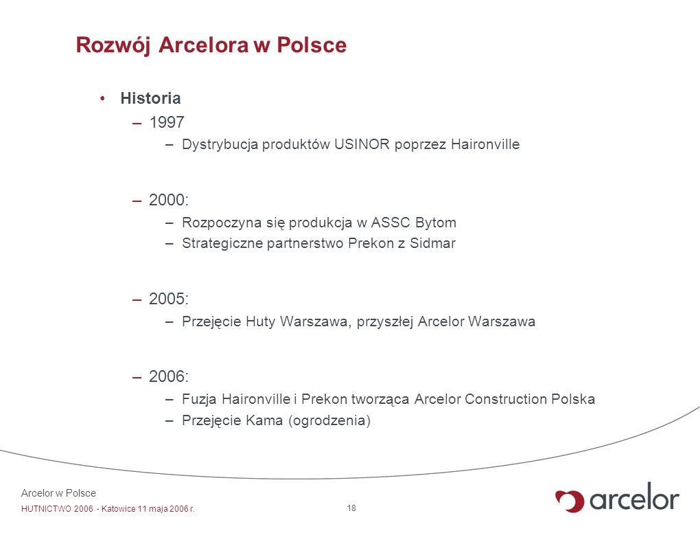 Arcelor w Polsce HUTNICTWO 2006 - Katowice 11 maja 2006 r. 18 Rozwój Arcelora w Polsce Historia –1997 –Dystrybucja produktów USINOR poprzez Haironvill