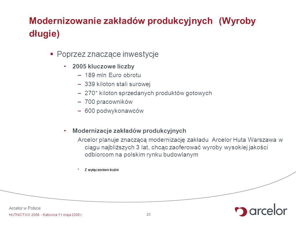 Arcelor w Polsce HUTNICTWO 2006 - Katowice 11 maja 2006 r. 20 Modernizowanie zakładów produkcyjnych (Wyroby długie) Poprzez znaczące inwestycje 2005 k