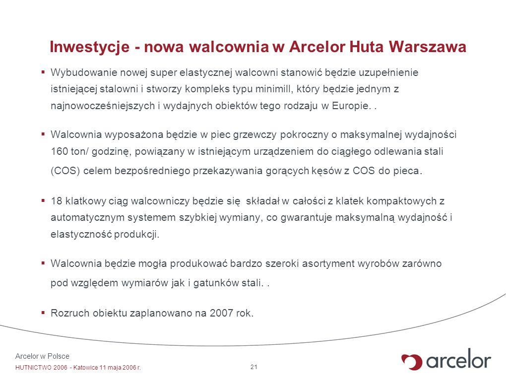 Arcelor w Polsce HUTNICTWO 2006 - Katowice 11 maja 2006 r. 21 Inwestycje - nowa walcownia w Arcelor Huta Warszawa Wybudowanie nowej super elastycznej