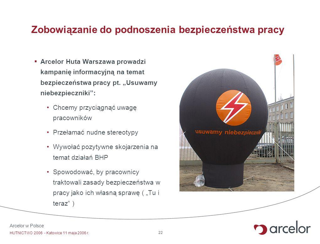 Arcelor w Polsce HUTNICTWO 2006 - Katowice 11 maja 2006 r. 22 Zobowiązanie do podnoszenia bezpieczeństwa pracy Arcelor Huta Warszawa prowadzi kampanię