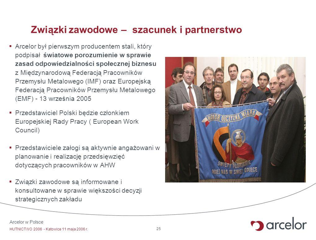 Arcelor w Polsce HUTNICTWO 2006 - Katowice 11 maja 2006 r. 25 Związki zawodowe – szacunek i partnerstwo Arcelor był pierwszym producentem stali, który