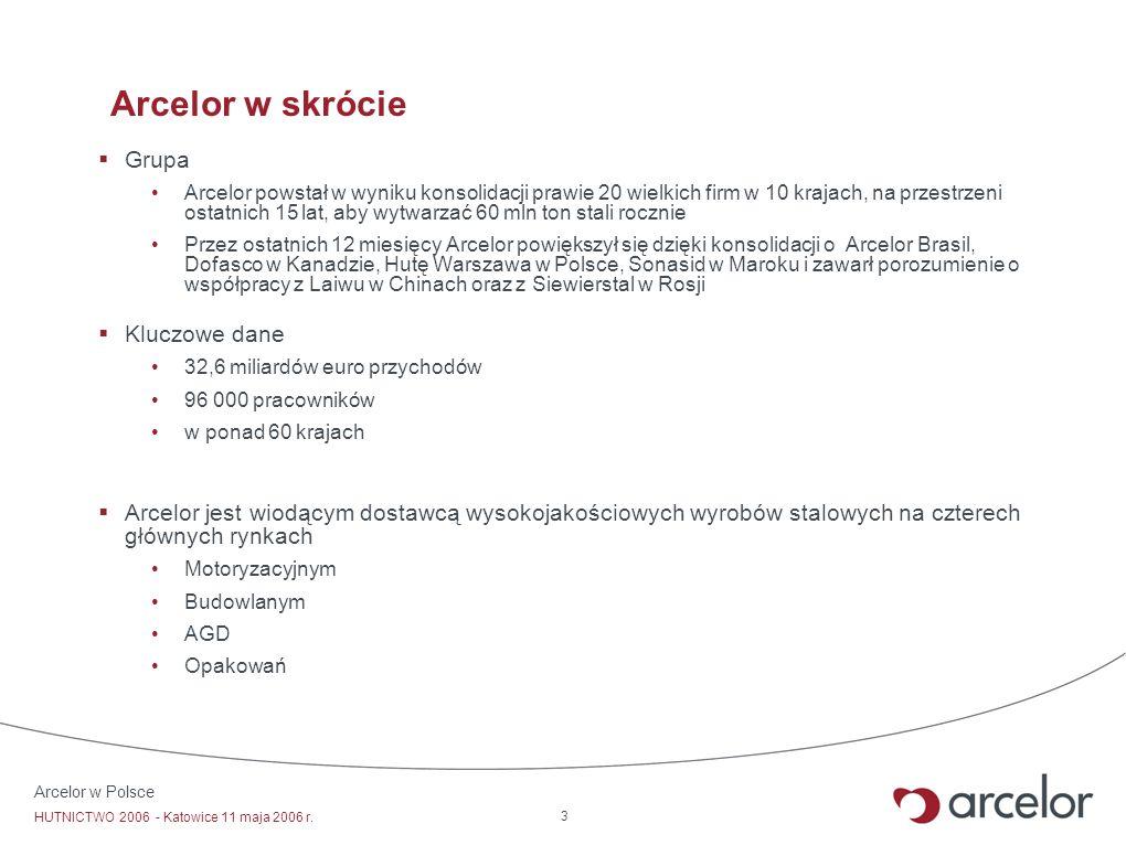 Arcelor w Polsce HUTNICTWO 2006 - Katowice 11 maja 2006 r. 3 Arcelor w skrócie Grupa Arcelor powstał w wyniku konsolidacji prawie 20 wielkich firm w 1
