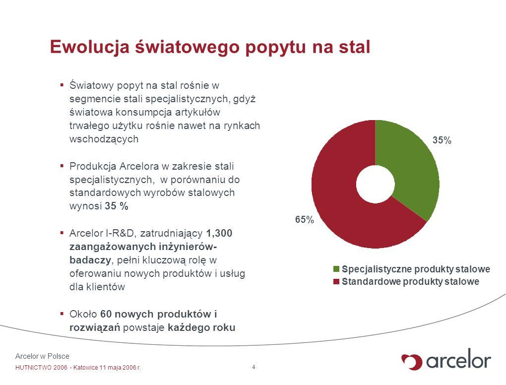 Arcelor w Polsce HUTNICTWO 2006 - Katowice 11 maja 2006 r. 4 Ewolucja światowego popytu na stal Światowy popyt na stal rośnie w segmencie stali specja