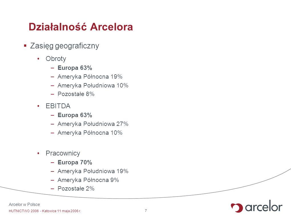Arcelor w Polsce HUTNICTWO 2006 - Katowice 11 maja 2006 r. 7 Działalność Arcelora Zasięg geograficzny Obroty –Europa 63% –Ameryka Północna 19% –Ameryk