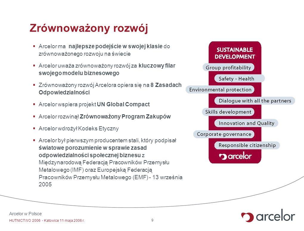 Arcelor w Polsce HUTNICTWO 2006 - Katowice 11 maja 2006 r. 9 Zrównoważony rozwój Arcelor ma najlepsze podejście w swojej klasie do zrównoważonego rozw