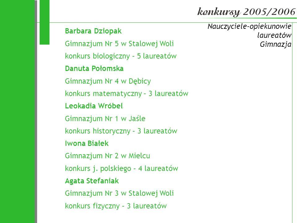 72 Barbara Dziopak Gimnazjum Nr 5 w Stalowej Woli konkurs biologiczny – 5 laureatów Danuta Połomska Gimnazjum Nr 4 w Dębicy konkurs matematyczny – 3 l