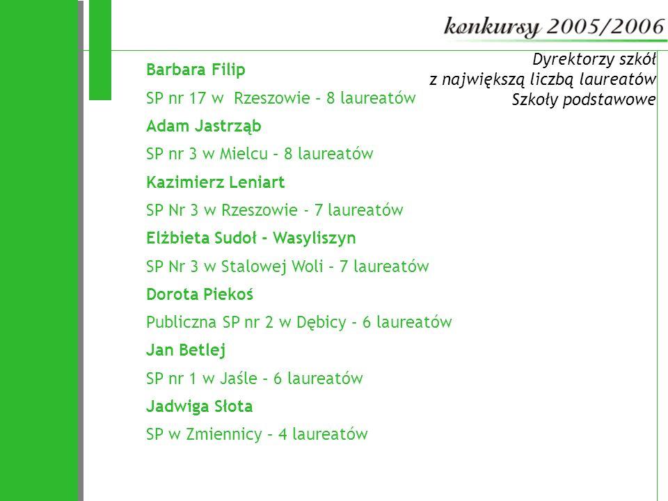 72 Barbara Filip SP nr 17 w Rzeszowie – 8 laureatów Adam Jastrząb SP nr 3 w Mielcu – 8 laureatów Kazimierz Leniart SP Nr 3 w Rzeszowie - 7 laureatów E