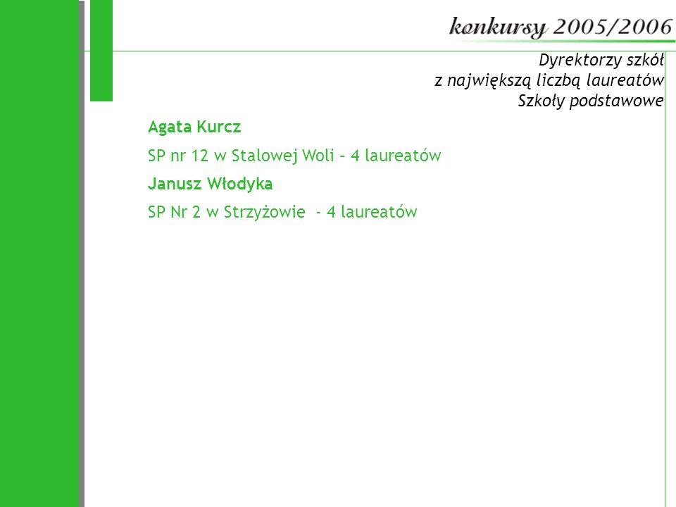 72 Agata Kurcz SP nr 12 w Stalowej Woli – 4 laureatów Janusz Włodyka SP Nr 2 w Strzyżowie - 4 laureatów Dyrektorzy szkół z największą liczbą laureatów