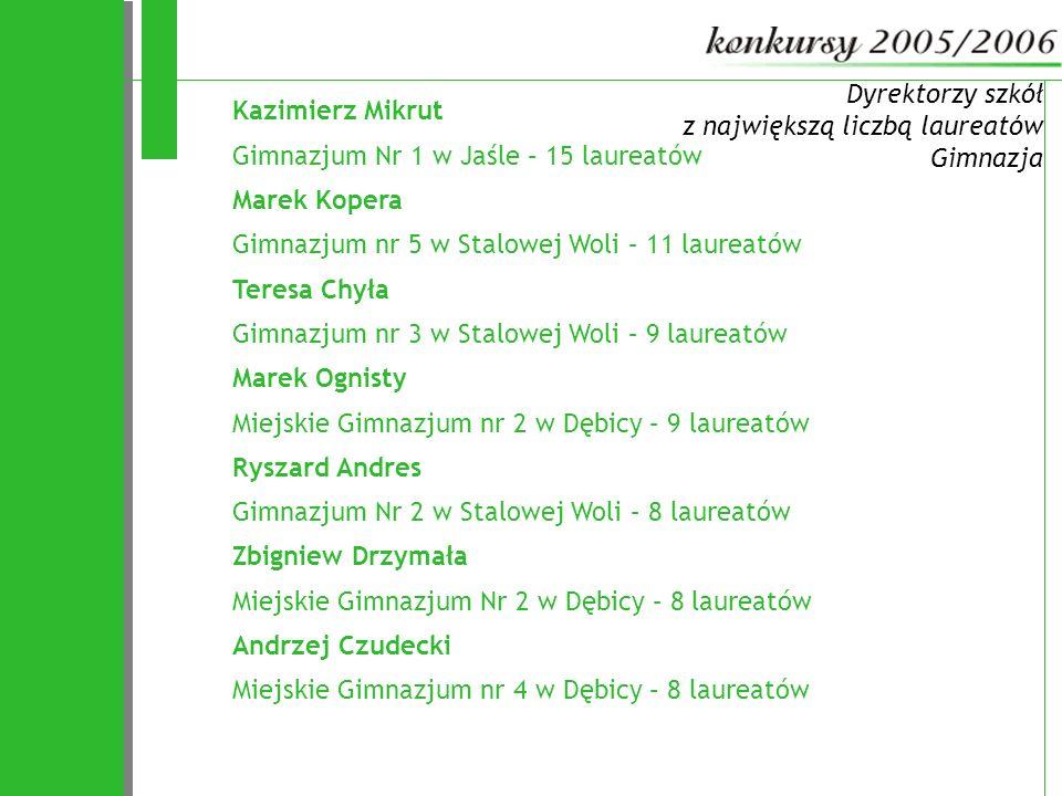 72 Kazimierz Mikrut Gimnazjum Nr 1 w Jaśle – 15 laureatów Marek Kopera Gimnazjum nr 5 w Stalowej Woli – 11 laureatów Teresa Chyła Gimnazjum nr 3 w Sta