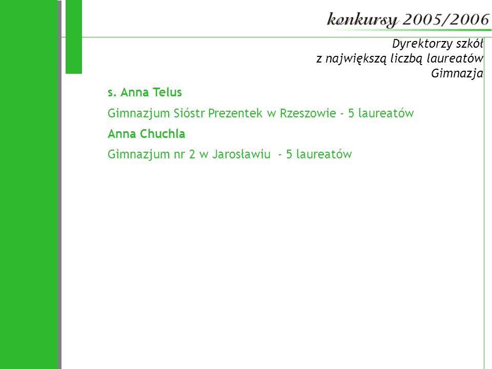 72 s. Anna Telus Gimnazjum Sióstr Prezentek w Rzeszowie - 5 laureatów Anna Chuchla Gimnazjum nr 2 w Jarosławiu - 5 laureatów Dyrektorzy szkół z najwię