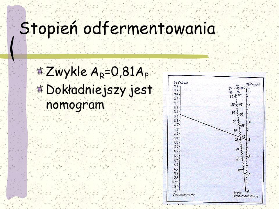 Stopień odfermentowania Zwykle A R =0,81A P Dokładniejszy jest nomogram