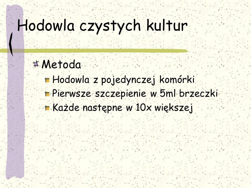Hodowla czystych kultur Metoda Hodowla z pojedynczej komórki Pierwsze szczepienie w 5ml brzeczki Każde następne w 10x większej