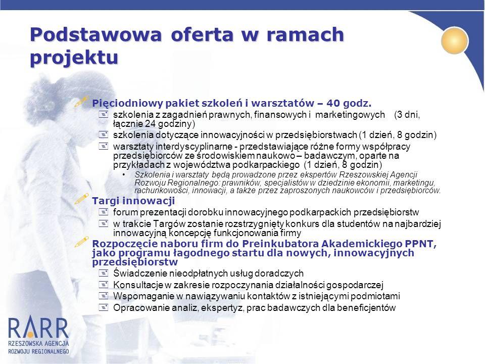 Podstawowa oferta w ramach projektu ! Pięciodniowy pakiet szkoleń i warsztatów – 40 godz. +szkolenia z zagadnień prawnych, finansowych i marketingowyc