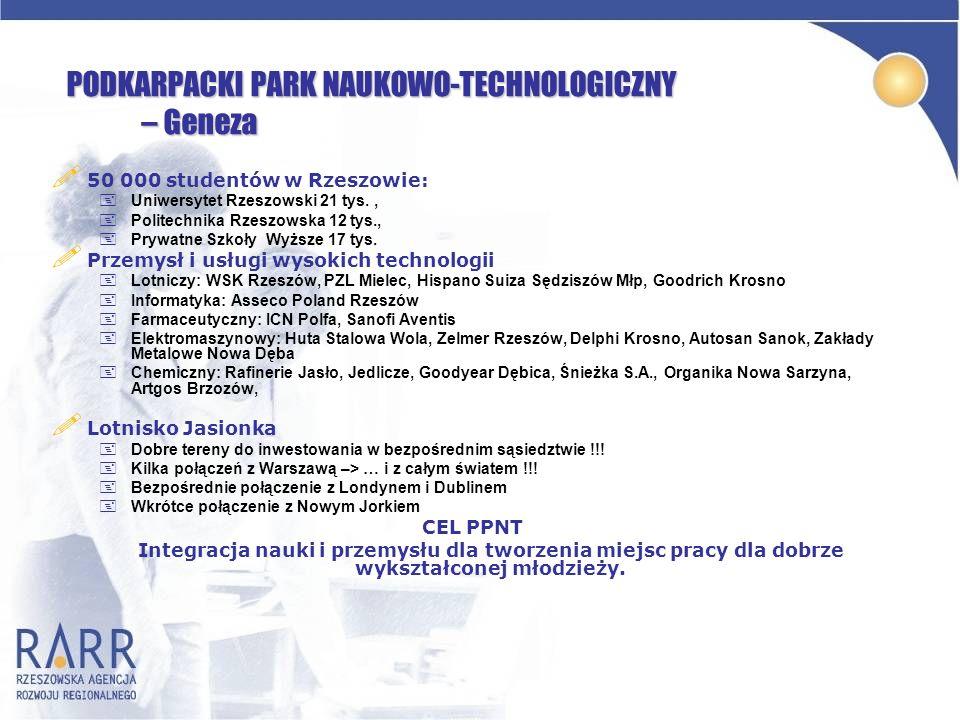 Organizacja i nadzór na działalnością Preinkubatora Akademickiego PPNT .