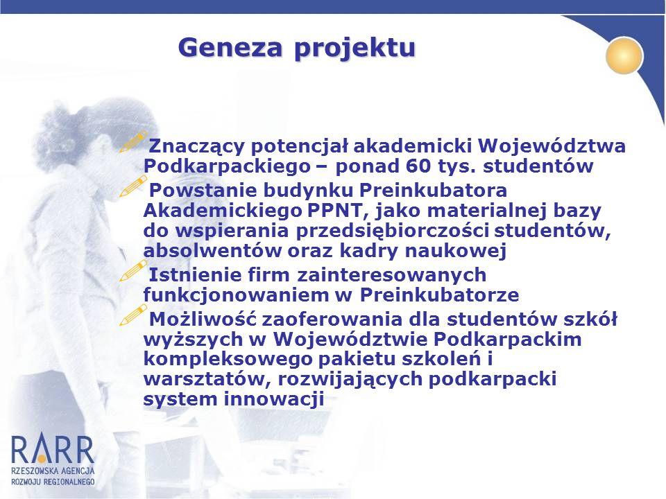 Geneza projektu ! Znaczący potencjał akademicki Województwa Podkarpackiego – ponad 60 tys. studentów ! Powstanie budynku Preinkubatora Akademickiego P