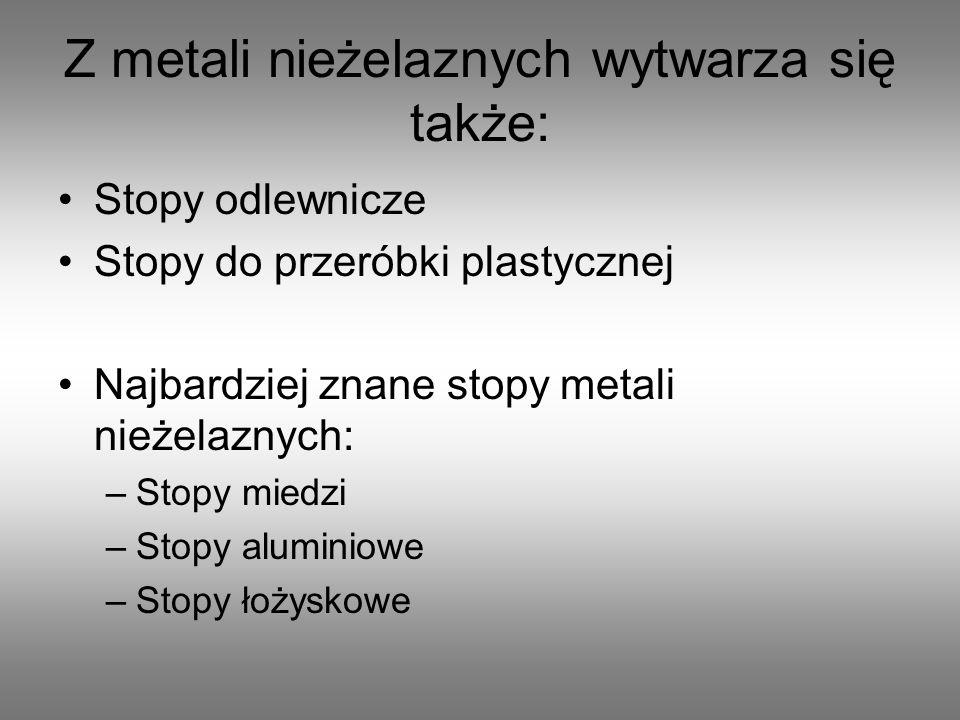 Z metali nieżelaznych wytwarza się także: Stopy odlewnicze Stopy do przeróbki plastycznej Najbardziej znane stopy metali nieżelaznych: –Stopy miedzi –Stopy aluminiowe –Stopy łożyskowe