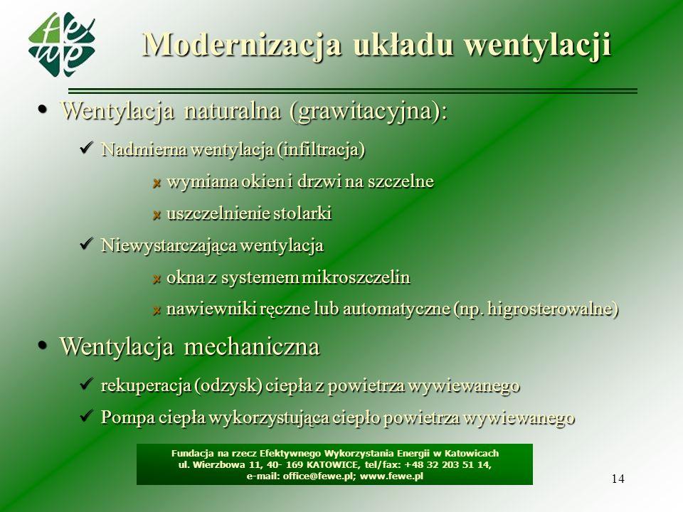 14 Modernizacja układu wentylacji Fundacja na rzecz Efektywnego Wykorzystania Energii w Katowicach ul. Wierzbowa 11, 40- 169 KATOWICE, tel/fax: +48 32