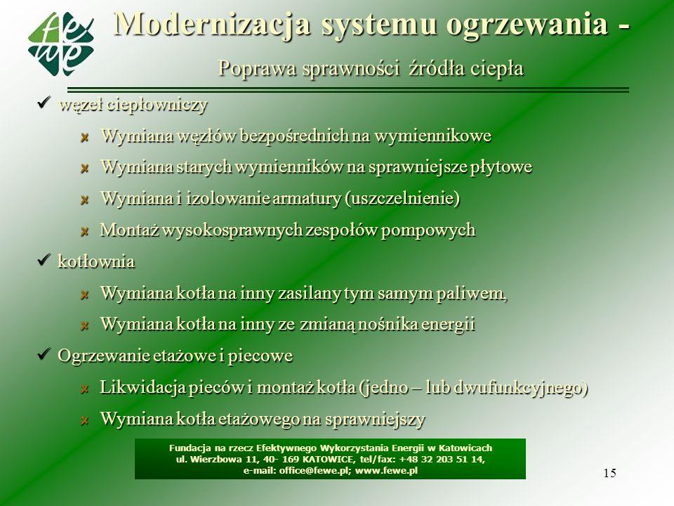 15 Modernizacja systemu ogrzewania - Poprawa sprawności źródła ciepła Fundacja na rzecz Efektywnego Wykorzystania Energii w Katowicach ul. Wierzbowa 1