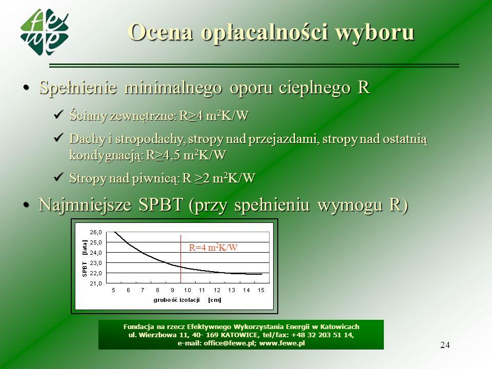 24 Ocena opłacalności wyboru Fundacja na rzecz Efektywnego Wykorzystania Energii w Katowicach ul. Wierzbowa 11, 40- 169 KATOWICE, tel/fax: +48 32 203