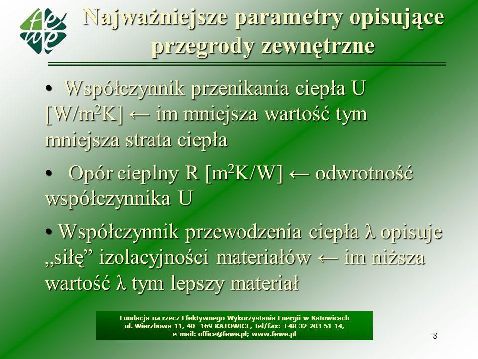 8 Najważniejsze parametry opisujące przegrody zewnętrzne Fundacja na rzecz Efektywnego Wykorzystania Energii w Katowicach ul. Wierzbowa 11, 40- 169 KA