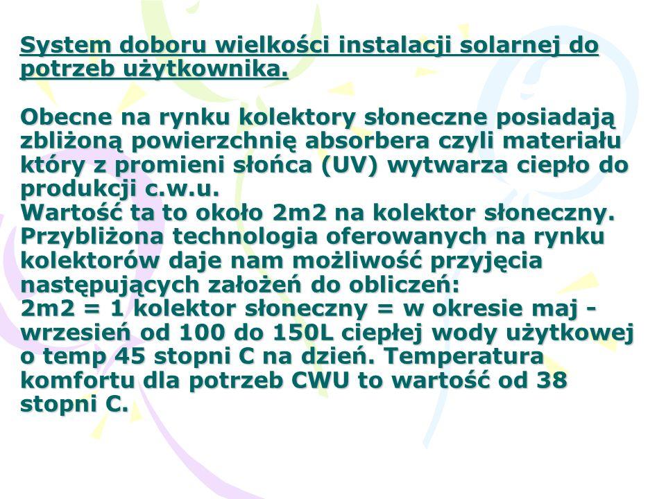 System doboru wielkości instalacji solarnej do potrzeb użytkownika.