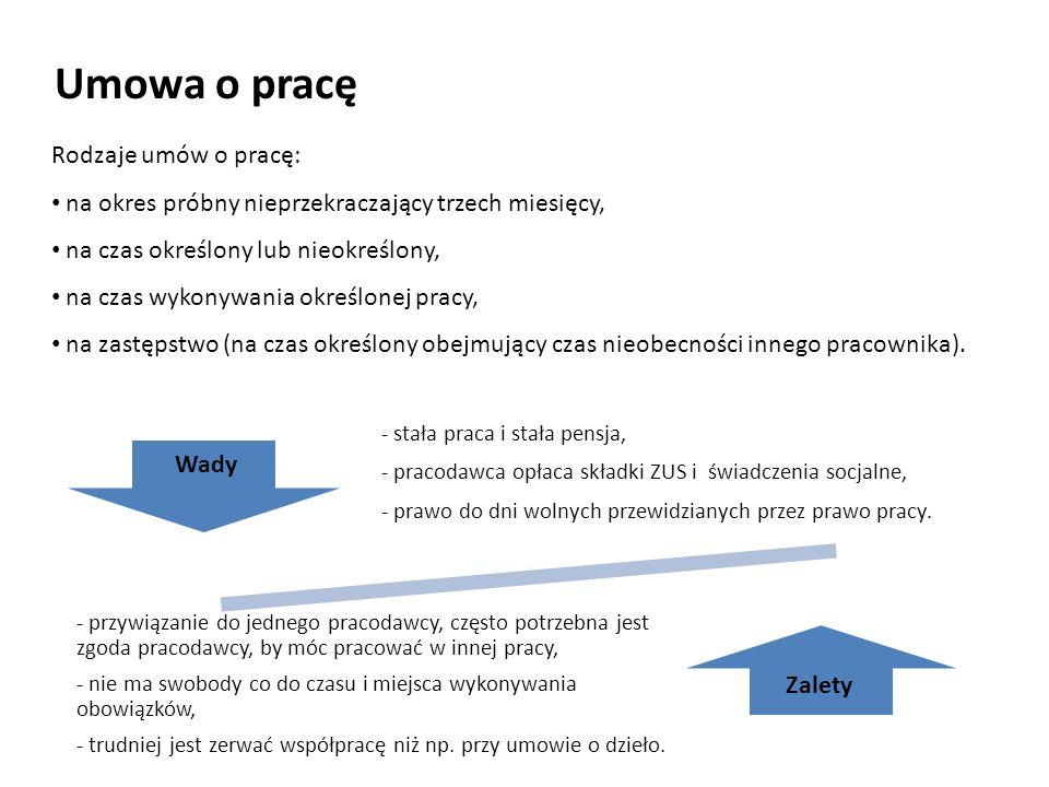 Umowa o pracę Rodzaje umów o pracę: na okres próbny nieprzekraczający trzech miesięcy, na czas określony lub nieokreślony, na czas wykonywania określo