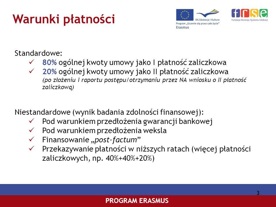 PROGRAM COMENIUSPROGRAM ERASMUS ERA_MOB-SW_2012 Ważne terminy: 31 grudnia 2012 r I raport postępu; 14 stycznia 2013 r potwierdzenie otrzymania środków; 15 maja 2013 r II raport postępu ; 15 listopada 2013 r raport końcowy.