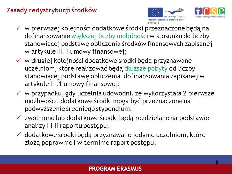 PROGRAM COMENIUSPROGRAM ERASMUS w pierwszej kolejności dodatkowe środki przeznaczone będą na dofinansowanie większej liczby mobilności w stosunku do liczby stanowiącej podstawę obliczenia środków finansowych zapisanej w artykule III.1 umowy finansowej; w drugiej kolejności dodatkowe środki będą przyznawane uczelniom, które realizować będą dłuższe pobyty od liczby stanowiącej podstawę obliczenia dofinansowania zapisanej w artykule III.1 umowy finansowej; w przypadku, gdy uczelnia udowodni, że wykorzystała 2 pierwsze możliwości, dodatkowe środki mogą być przeznaczone na podwyższenie średniego stypendium; zwolnione lub dodatkowe środki będą rozdzielane na podstawie analizy I i II raportu postępu; dodatkowe środki będą przyznawane jedynie uczelniom, które złożą poprawnie i w terminie raport postępu; 8 Zasady redystrybucji środków