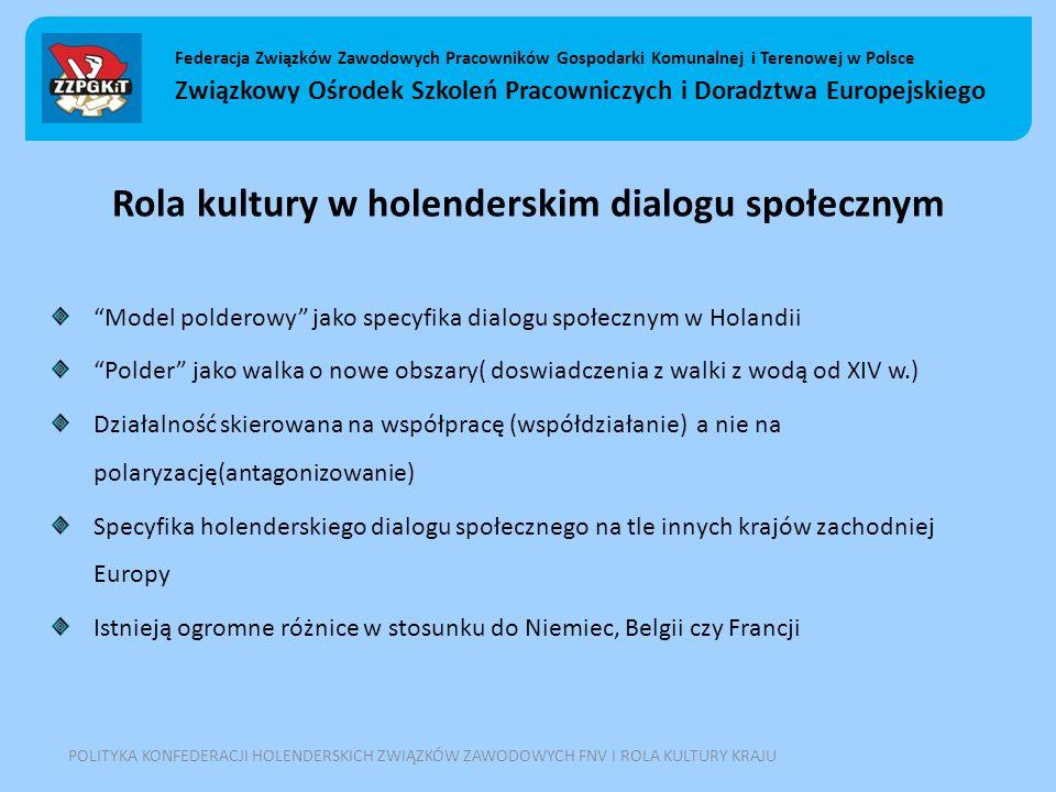 Rola kultury w holenderskim dialogu społecznym Model polderowy jako specyfika dialogu społecznym w Holandii Polder jako walka o nowe obszary( doswiadc