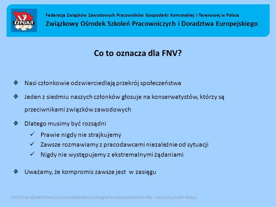 Co to oznacza dla FNV? Nasi członkowie odzwierciedlają przekrój społeczeństwa Jeden z siedmiu naszych członków głosuje na konserwatystów, którzy są pr