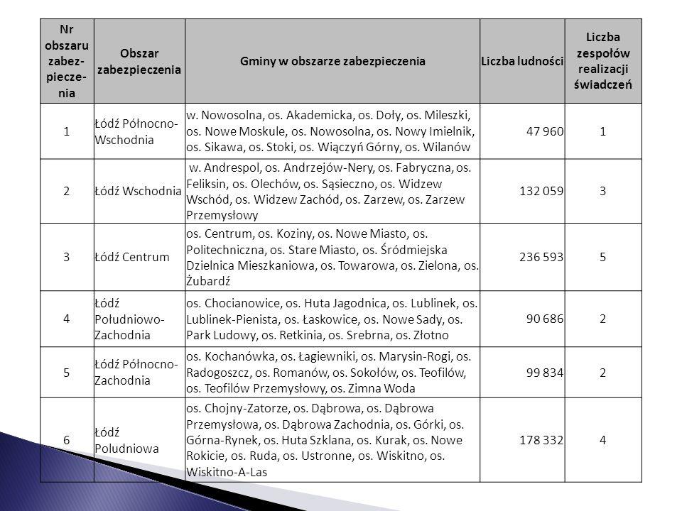Nr obszaru zabez- piecze- nia Obszar zabezpieczenia Gminy w obszarze zabezpieczeniaLiczba ludności Liczba zespołów realizacji świadczeń 1 Łódź Północn