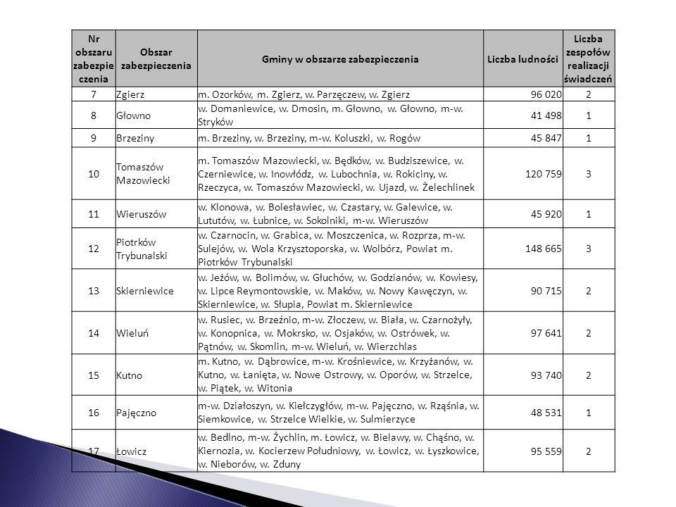 Nr obszaru zabezpie czenia Obszar zabezpieczenia Gminy w obszarze zabezpieczeniaLiczba ludności Liczba zespołów realizacji świadczeń 7Zgierzm. Ozorków