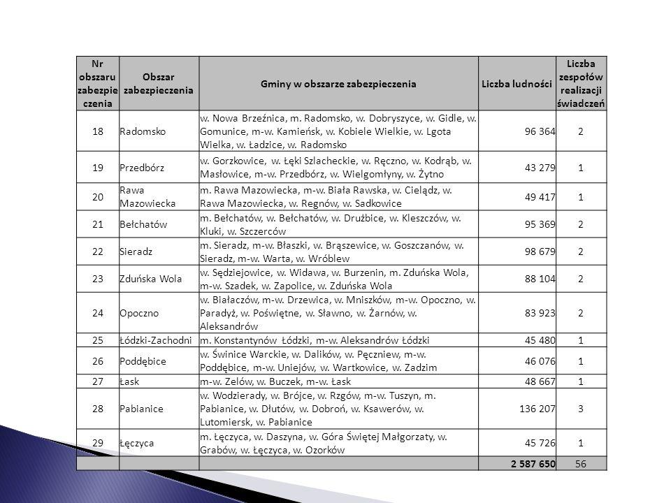 Nr obszaru zabezpie czenia Obszar zabezpieczenia Gminy w obszarze zabezpieczeniaLiczba ludności Liczba zespołów realizacji świadczeń 18Radomsko w. Now