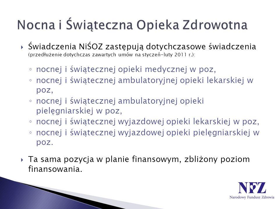 Świadczenia NiŚOZ zastępują dotychczasowe świadczenia (przedłużenie dotychczas zawartych umów na styczeń-luty 2011 r.): nocnej i świątecznej opieki me