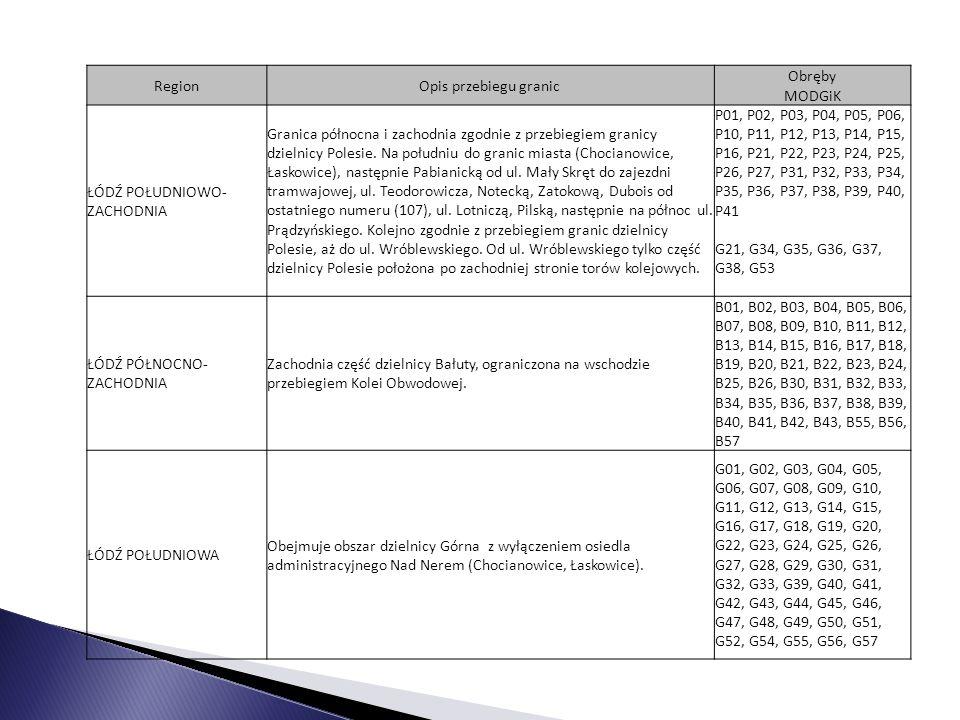 RegionOpis przebiegu granic Obręby MODGiK ŁÓDŹ POŁUDNIOWO- ZACHODNIA Granica północna i zachodnia zgodnie z przebiegiem granicy dzielnicy Polesie. Na