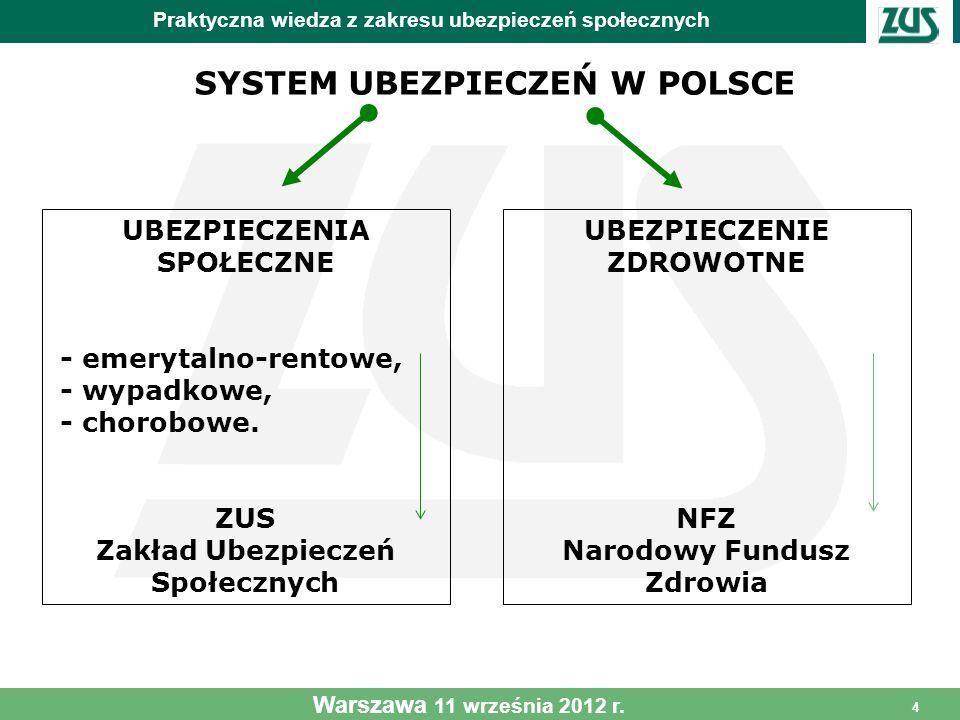 4 SYSTEM UBEZPIECZEŃ W POLSCE UBEZPIECZENIE ZDROWOTNE NFZ Narodowy Fundusz Zdrowia UBEZPIECZENIA SPOŁECZNE - emerytalno-rentowe, - wypadkowe, - chorob