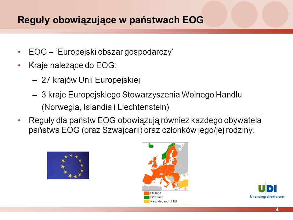 4 Reguły obowiązujące w państwach EOG EOG – Europejski obszar gospodarczy Kraje należące do EOG: –27 krajów Unii Europejskiej –3 kraje Europejskiego S