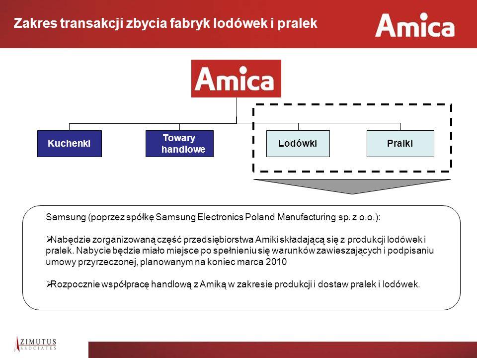 5 Amica Wronki S.A. przed transakcją Parametry transakcji Amica Wronki S.A. po transakcji
