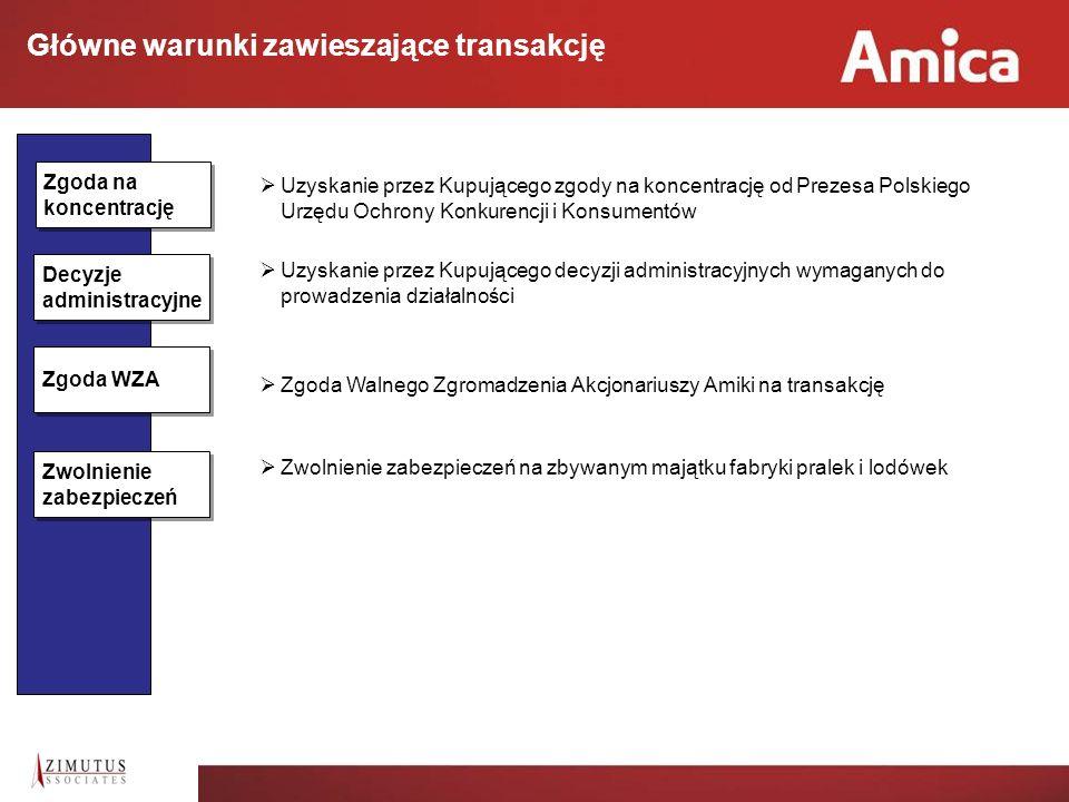 8 Amica Wronki S.A. przed transakcją Parametry transakcji Amica Wronki S.A. po transakcji