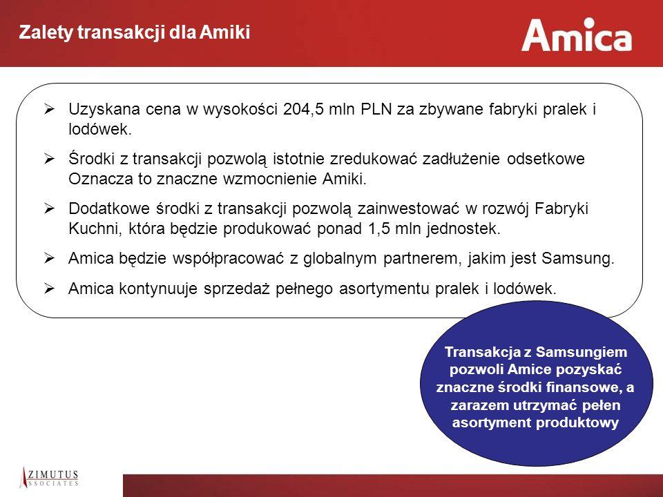 10 Transakcja jako realizacja nowej strategii Amiki Główne założenia nowej strategii Amiki: Inwestowanie i koncentracja na rozwoju posiadanych marek Amica, Gram i Hansa oraz na zwiększeniu sprzedaży i udziałów w kluczowych rynkach takich jak Polska, Niemcy, Rosja, Anglia i Skandynawia.