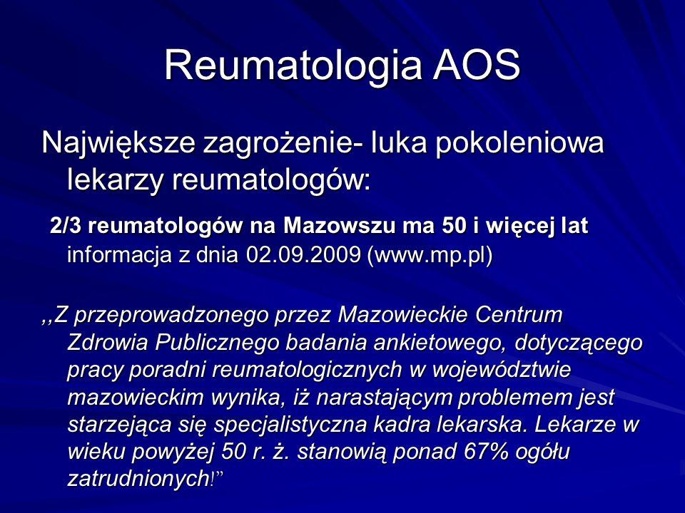 Reumatologia AOS Największe zagrożenie- luka pokoleniowa lekarzy reumatologów: 2/3 reumatologów na Mazowszu ma 50 i więcej lat informacja z dnia 02.09.2009 (www.mp.pl) 2/3 reumatologów na Mazowszu ma 50 i więcej lat informacja z dnia 02.09.2009 (www.mp.pl),,Z przeprowadzonego przez Mazowieckie Centrum Zdrowia Publicznego badania ankietowego, dotyczącego pracy poradni reumatologicznych w województwie mazowieckim wynika, iż narastającym problemem jest starzejąca się specjalistyczna kadra lekarska.