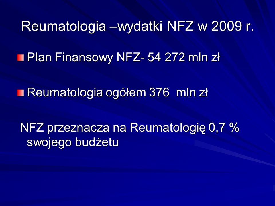 Reumatologia– wartość zawartych umów 2009 r.